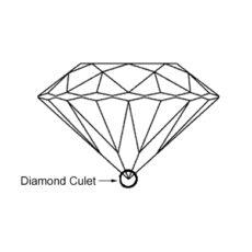 Diamond Culet Diagram