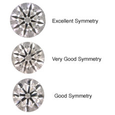 Diamond symmetry diagram